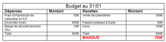 Dernier_budget-1422696848