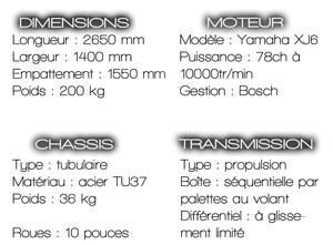 Specs-1422811921
