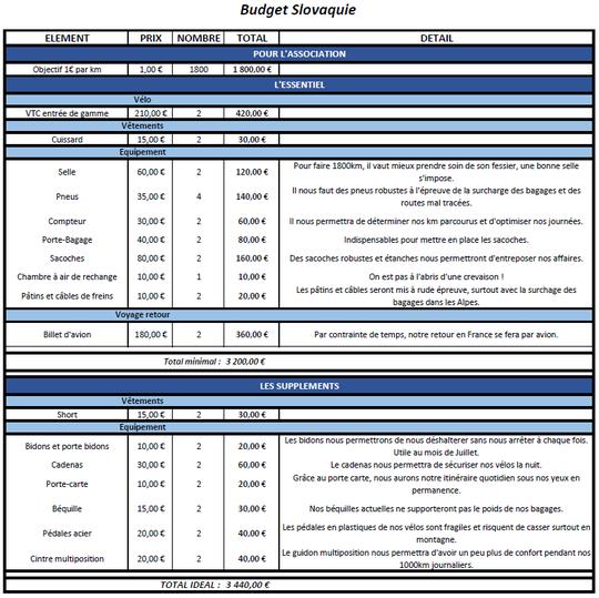 Budget-1423857203