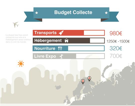 Budget-01-1424014815