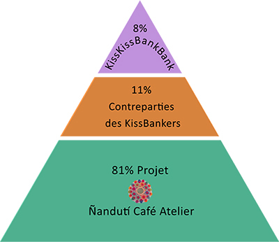 Pyramide_kisskiss-1424456331