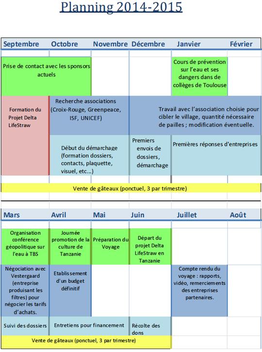 Planning_lifestraw-1424519564