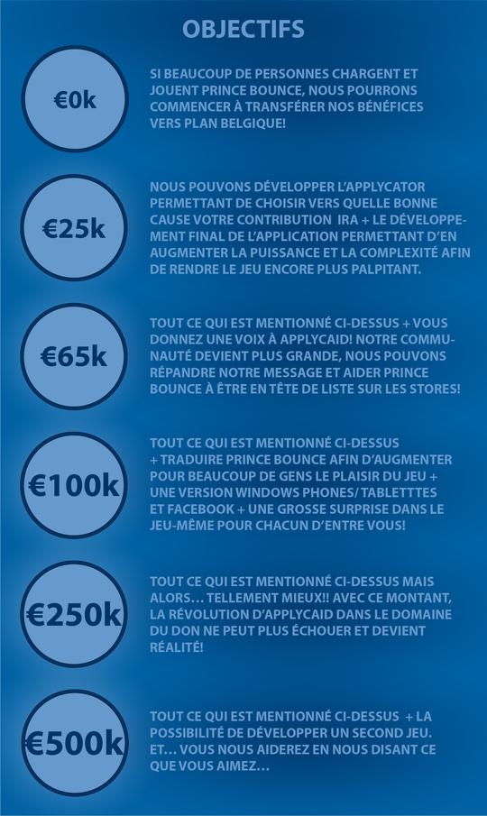 Objectifs_25k_plan_belgique-02-1424851021