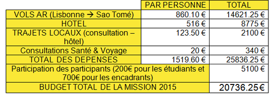 Montant-voyage-1424865674