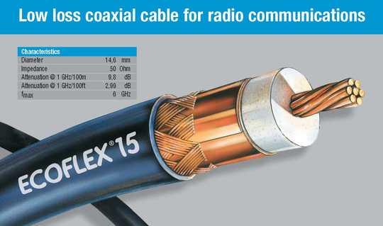Ecoflex15-1_page_1-1425158317