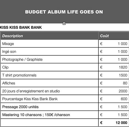 Budget-1425336569