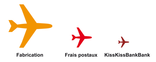 Avions-1425395475