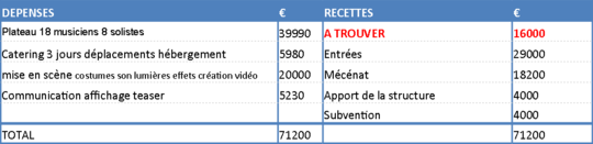 Budget_kiss_2-1425642233