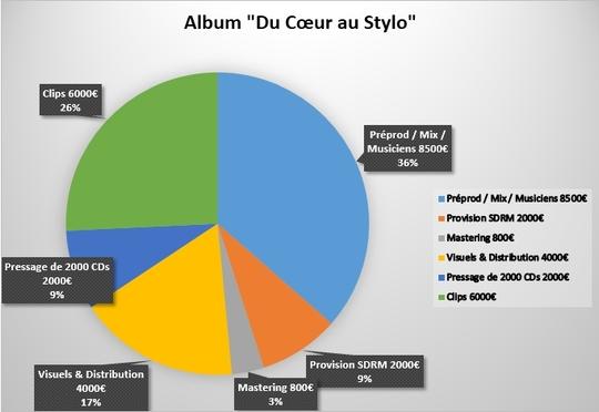 Du_coeur_au_stylo_camembert-1426324137
