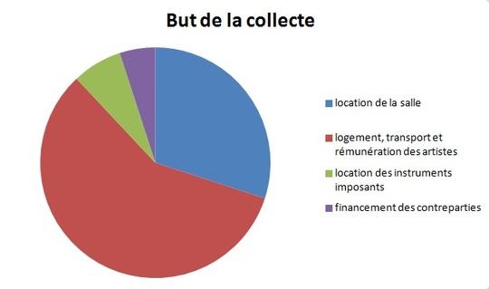 Collecte_2-1426362005