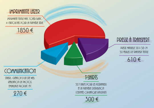 Budget-1426492951