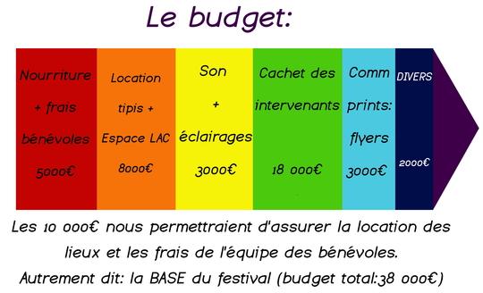 Budgetok-1426712243