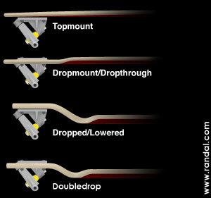 Types-mounting-system-longboard-1427207996