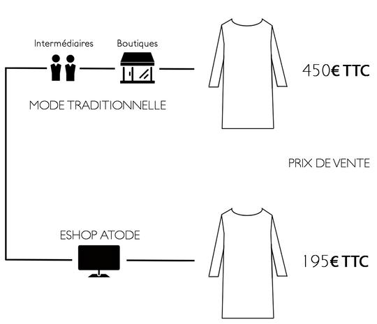 Prix-atode2-1427277961