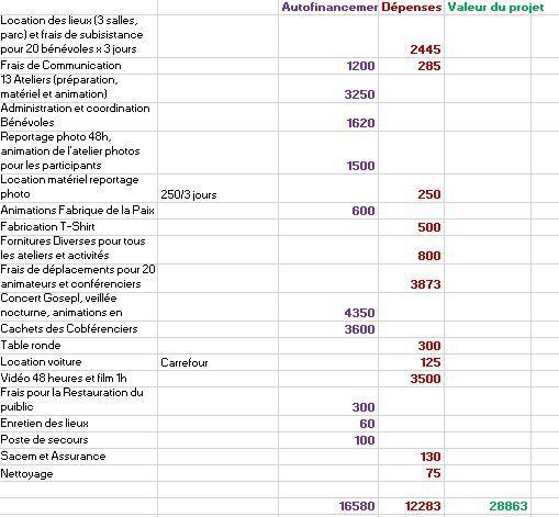 Budget-1427651768