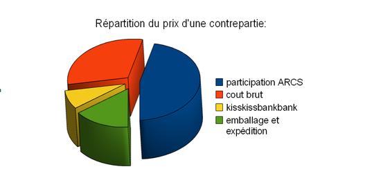 Repart_prix_fr-1427760811