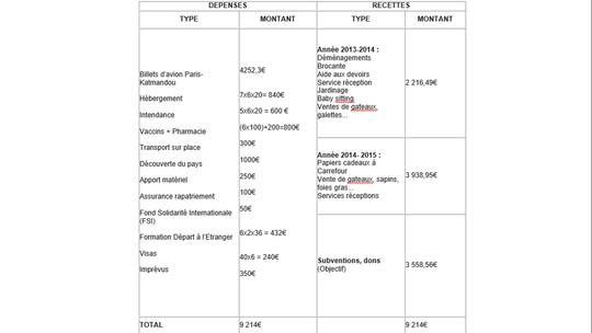 Budget-1428427871