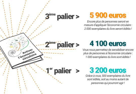 Paliers-1428490610