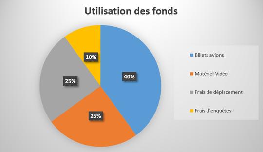 Utilisation_des_fonds-1428598859