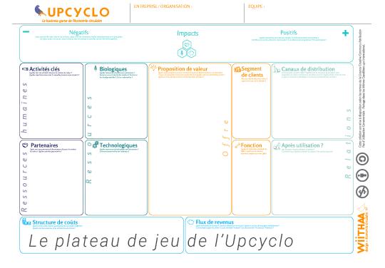 Plateau-upcyclo-kkbb-1428601218