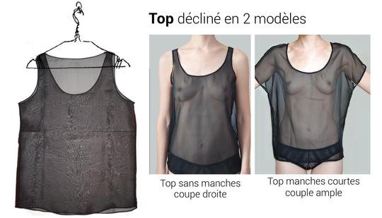 Modele_top-1428753523