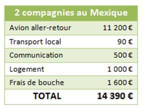 Budget_tableau_mx15-1428785485