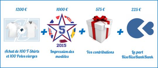 Collecte_3000-1429043810