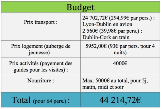 Budget_photo-1429539498