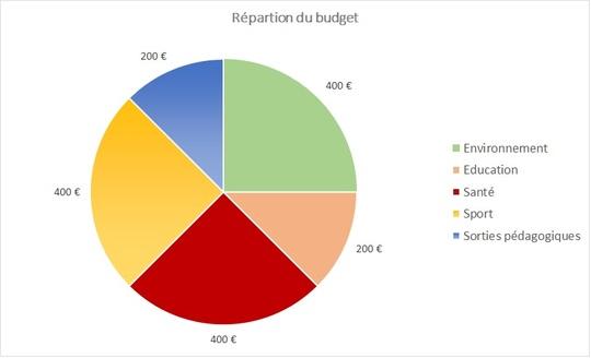 R_partition_budget-1429539983