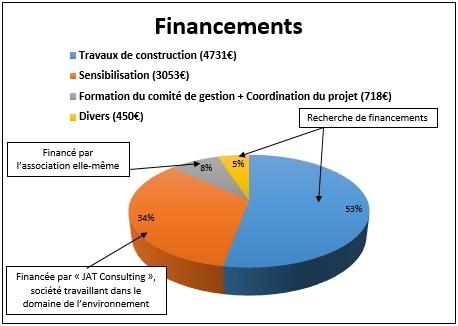 Financemeeeeeeeeents-1429550845