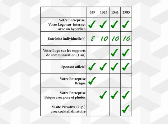 Resum__contre_partie_entreprise-1430133963