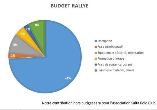 Budget-1430215552