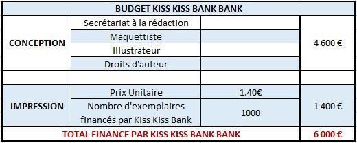 Tableau_budget-1430323096