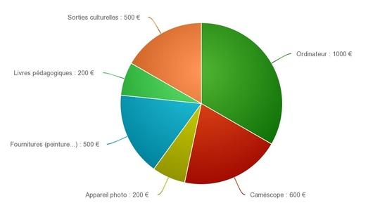 Chart_kisskiss-1430825187