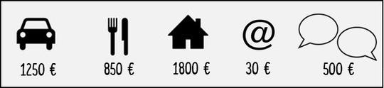 Budget_icone-1430912984
