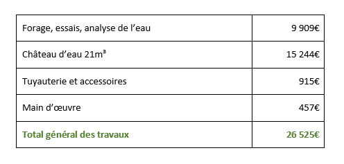 D_tails-co_t-chateau-deau-ias-1430939423
