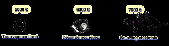 Evolution_collecte_dubois-1431174280
