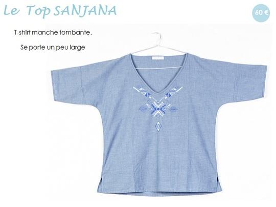 Sanjana-1431339664