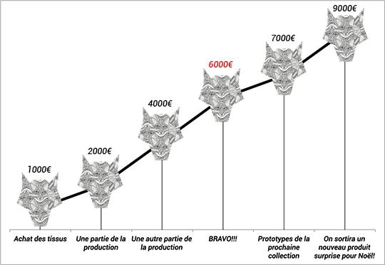 Monsieur_loup_kkbb_graphique-1431526434