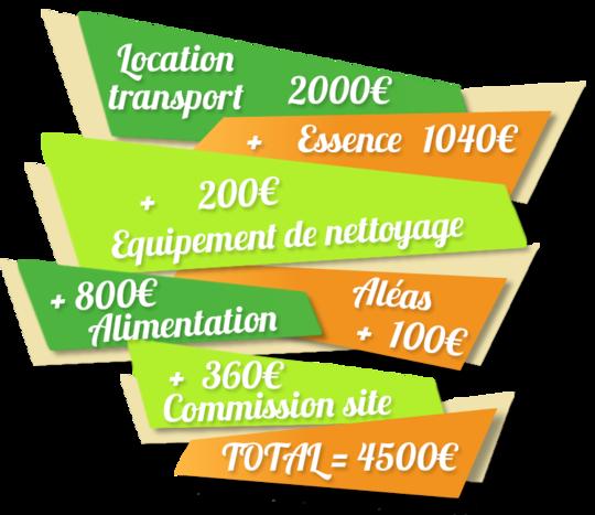 Budget-fr-1431604912