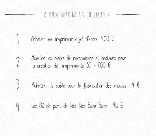 Lacollecte-1431876465