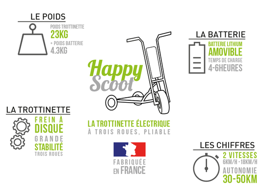 18-05_infographie-web-01-1431940633