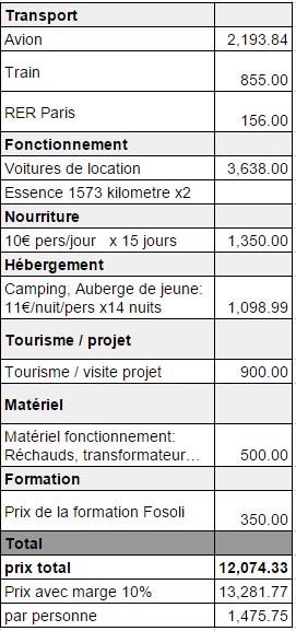 Budget-1432196262