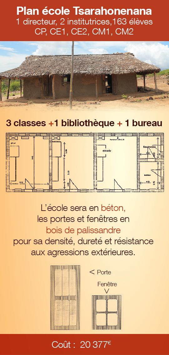 Plan-projet-1432198506