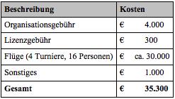 Kosten_eybl-1432208576