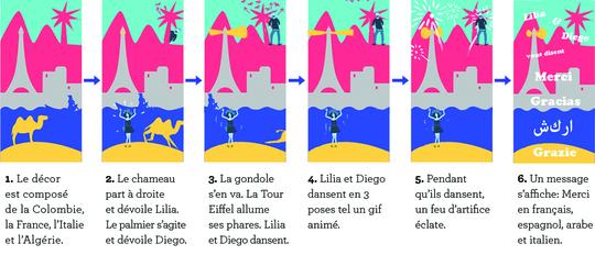 Storyboard_lilia_et_diego-1432670981