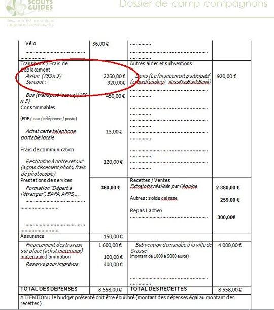 Budget_kisskiss-1432902790