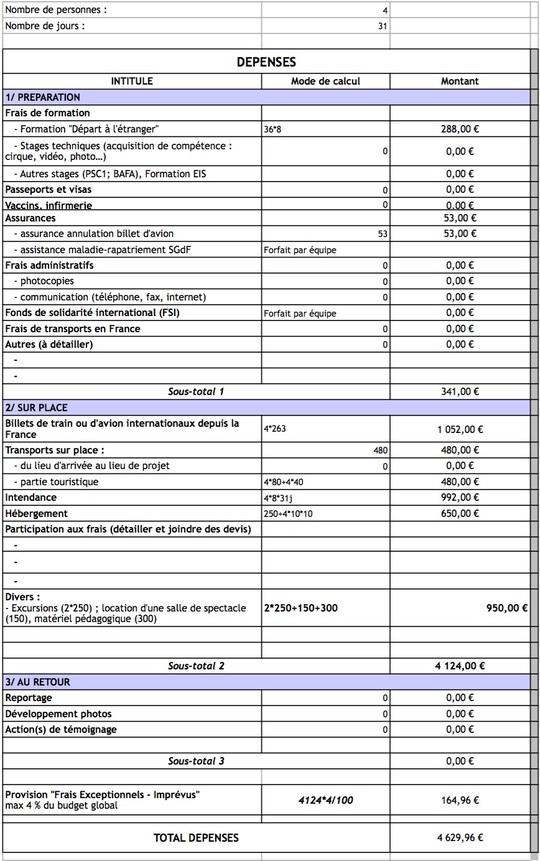 Budget_final_albanie-1432935417