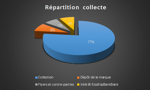 Collecte-1433157604