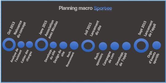 Planning-1433192456